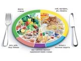 Гостиный Дом - иконка «питание» в Ржанице